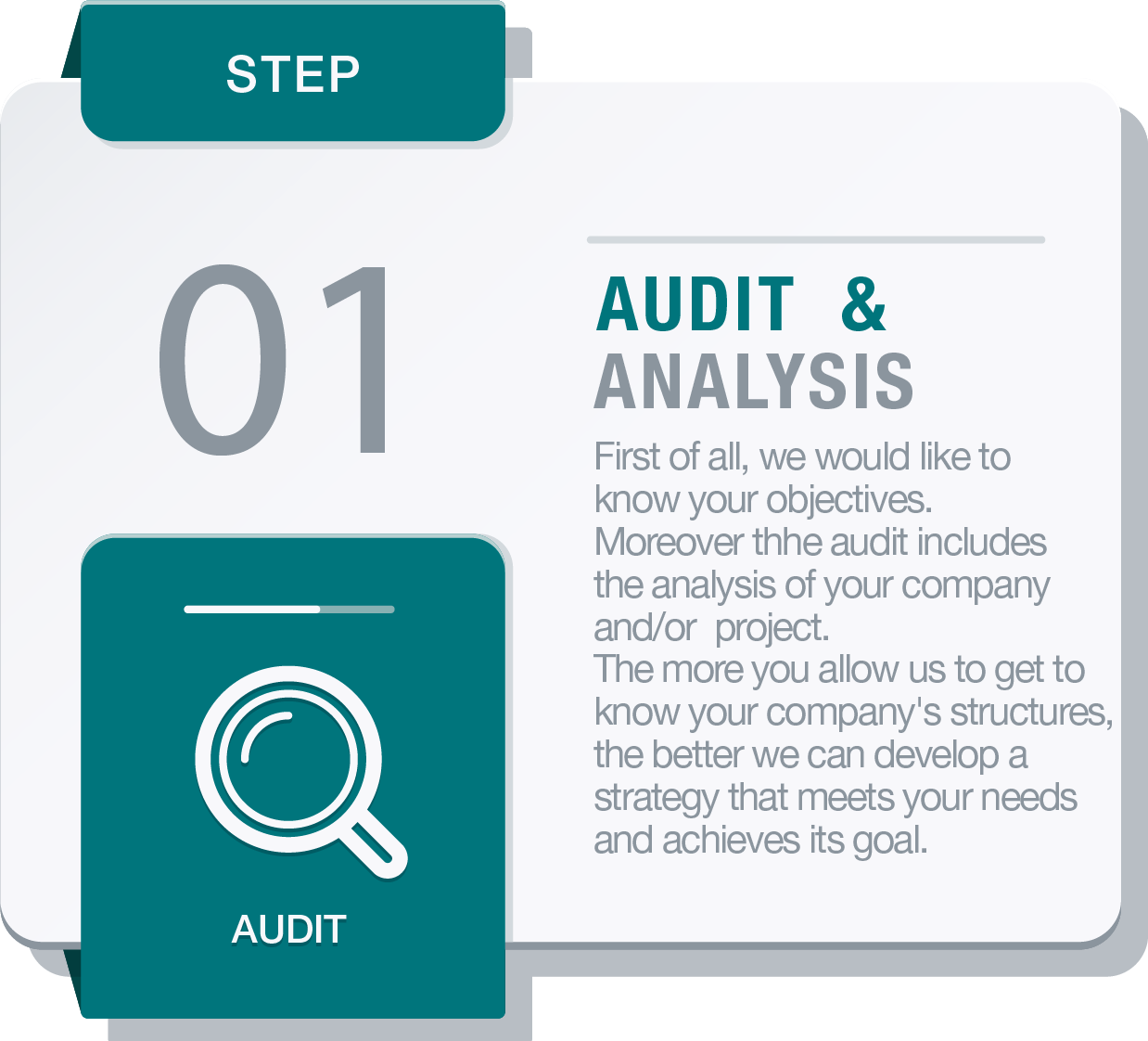 Audit & Analysis